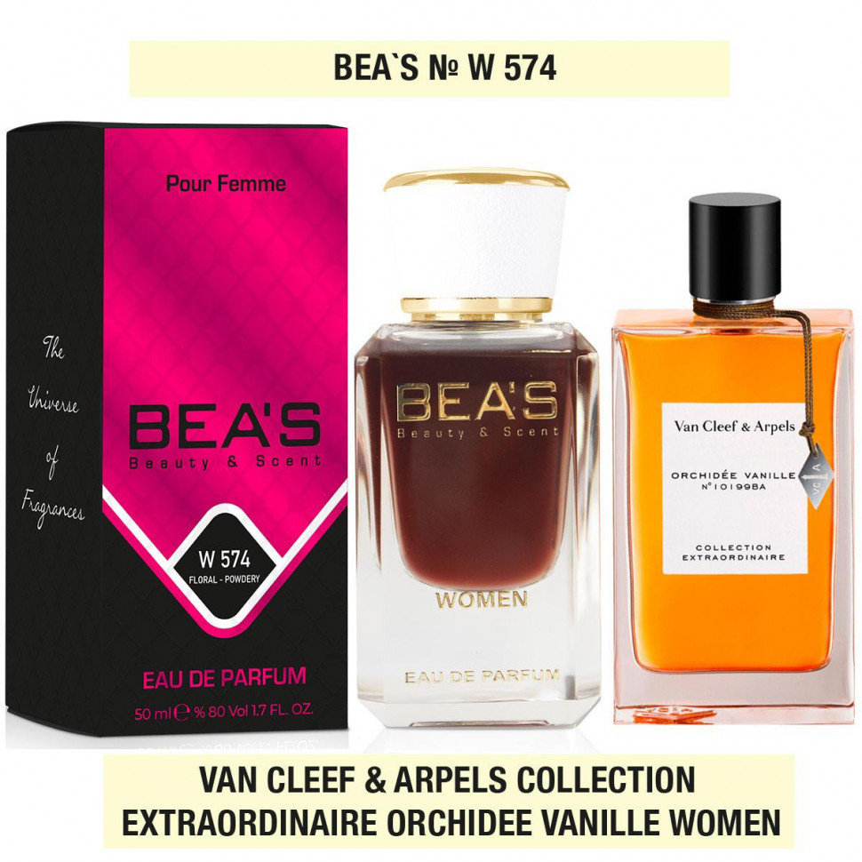 парфюмерия Bea S